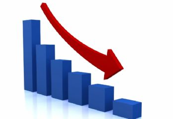 Finansal hizmetler güven endeksi azaldı