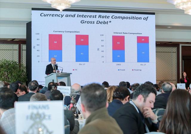 Şimşek: ABD'deki davadan bankalar etkilenirse gerekeni yaparız
