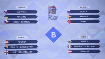 A Millilerin UEFA Uluslar Ligi maç programı belli oldu