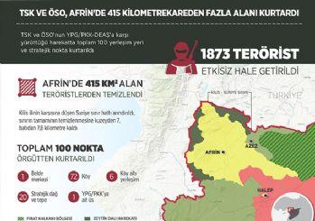 TSK: Afrin'de bugüne kadar 32 asker şehit oldu, 183 asker yaralandı
