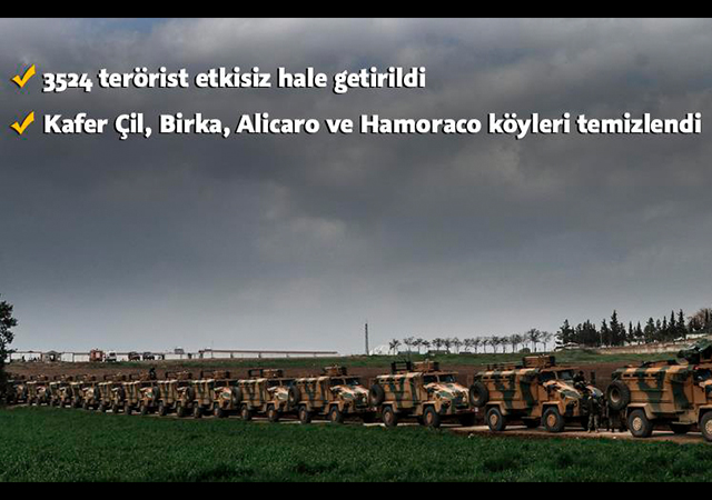 Afrin'de 4 köy daha teröristlerden arındırıldı