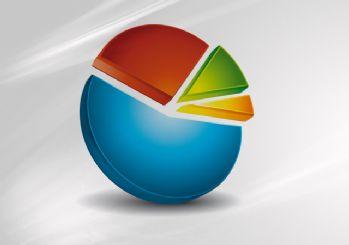 MAK Danışmanlık'tan son anket! Cumhur ve Millet İttifakı anketi