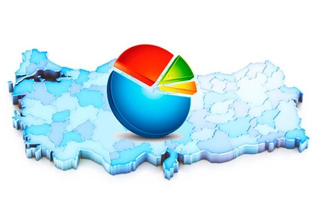 Konsensus'un İstanbul anketi! Ak Parti CHP'ye 7 puan fark attı