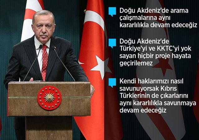 Erdoğan'dan Doğu Akdeniz mesajı: Gereken cevabı veririz!