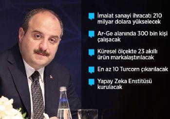 Bakan Varan açıkladı: İşte 2023 stratejisi...