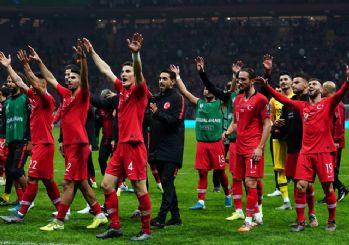 Türkiye'nin EURO 2020'deki rakipleri