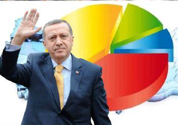 İşte AK Parti'nin elindeki son anket!