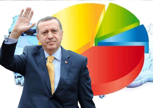 AK Parti'den dikkat çeken anket! Erdoğan'a sunuldu...