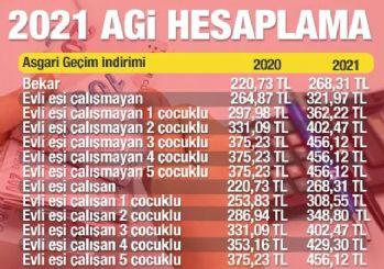 2021 AGİ ücretleri belli oldu