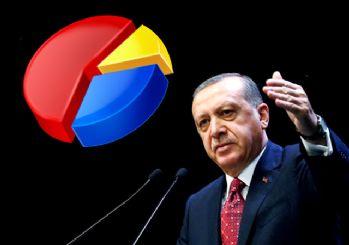 Metropoll'den son anket: Cumhur İttifakı'nın oy oranı...