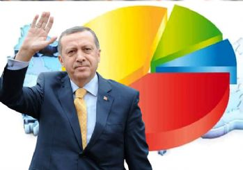 AK Parti'nin masasındaki son anket: Gençlerin tercihi ezber bozacak