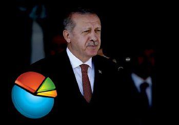 Optimar'dan seçim anketi: İyi Parti ve HDP baraj altı kaldı