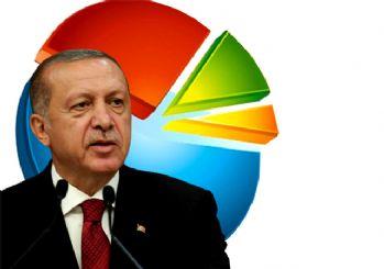 AK Parti'nin 'Z Kuşağı' hedefi: En az yüzde 50