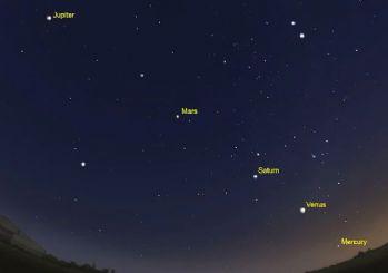 5 gezegen aynı hizada gökyüzünde görülecek!