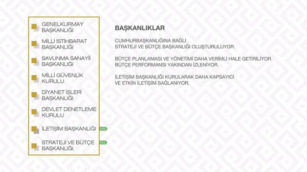 baskanlik_9757