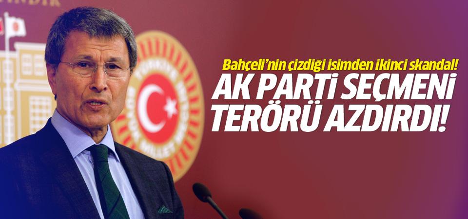 MHP'li Halaçoğlu'ndan skandal sözler