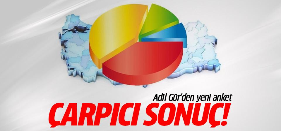 Adil Gür açıkladı: Davutoğlu'nun gidişi oy oranını nasıl etkiler?