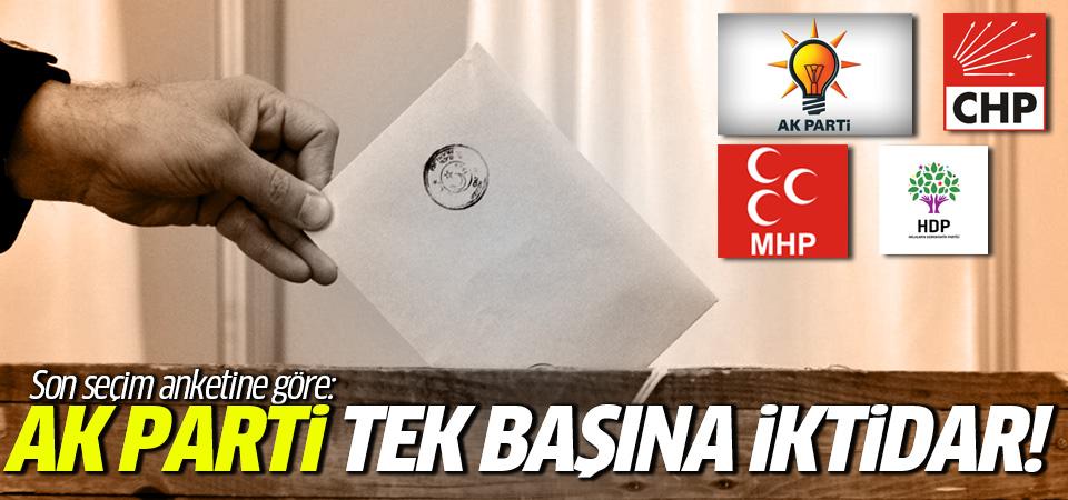 Son seçim anketine göre Ak Parti tek başına iktidar!