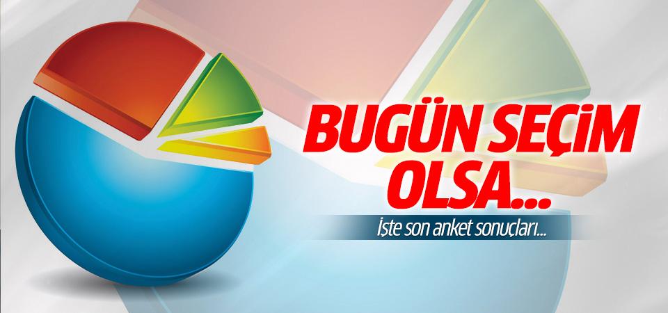 Son seçim anketi sonuçları bomba! CHP ve MHP'ye şok...