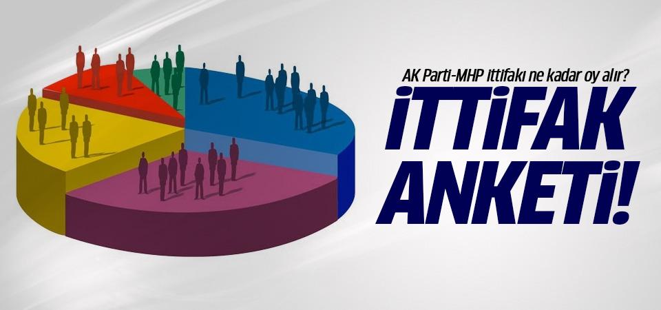 Andy Ar'ın son anketi açıklandı! Son seçim anketleri 2018