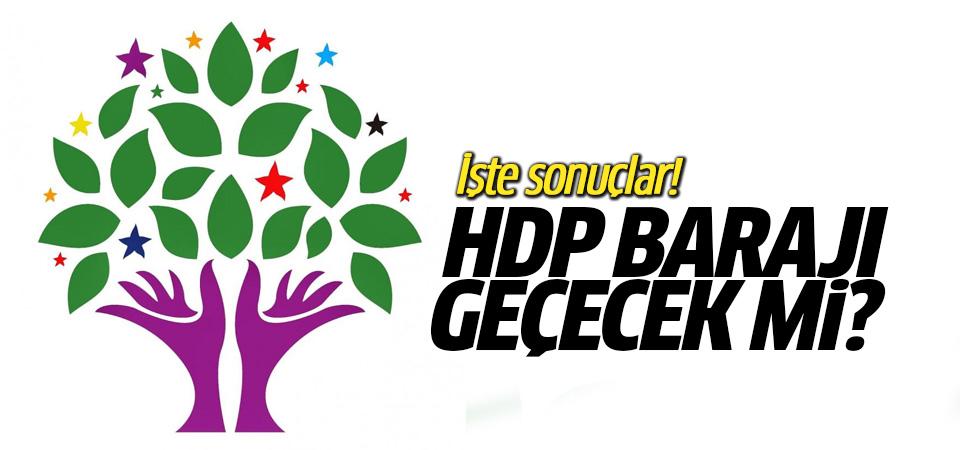 HDP seçim 2018 sonuçlar! HDP barajı aştı