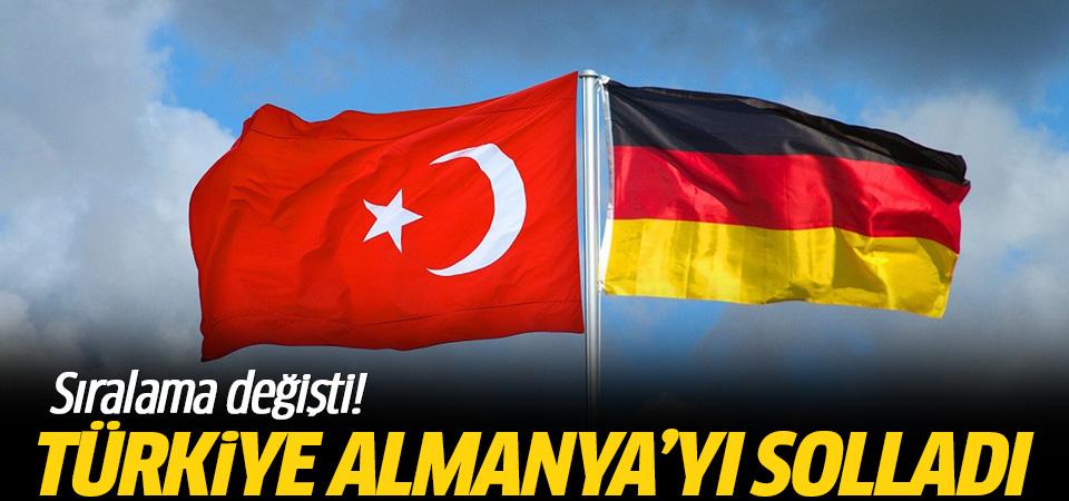 En çok turist çeken ülkeler Türkiye Almanya'yı solladı