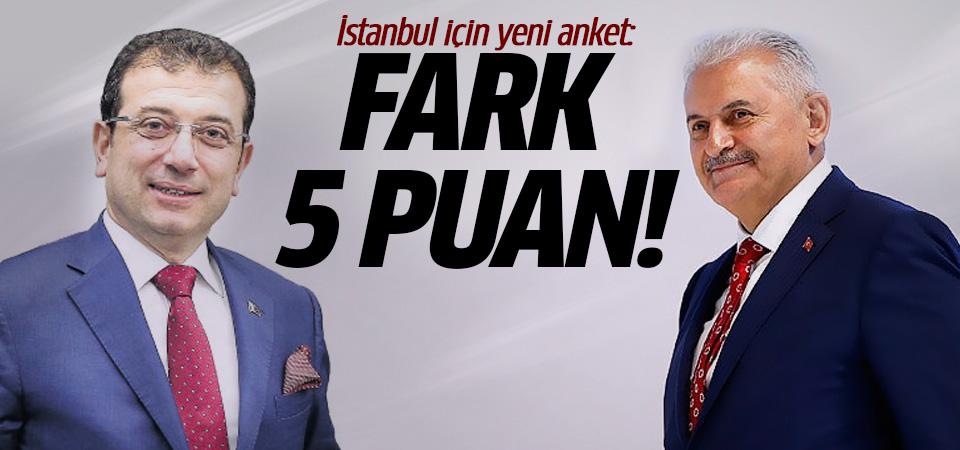 İstanbul için yeni anket: Binali Yıldırım 5 puanla önde