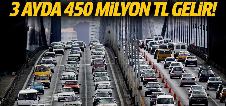 3 ayda 450 milyon TL gelir!