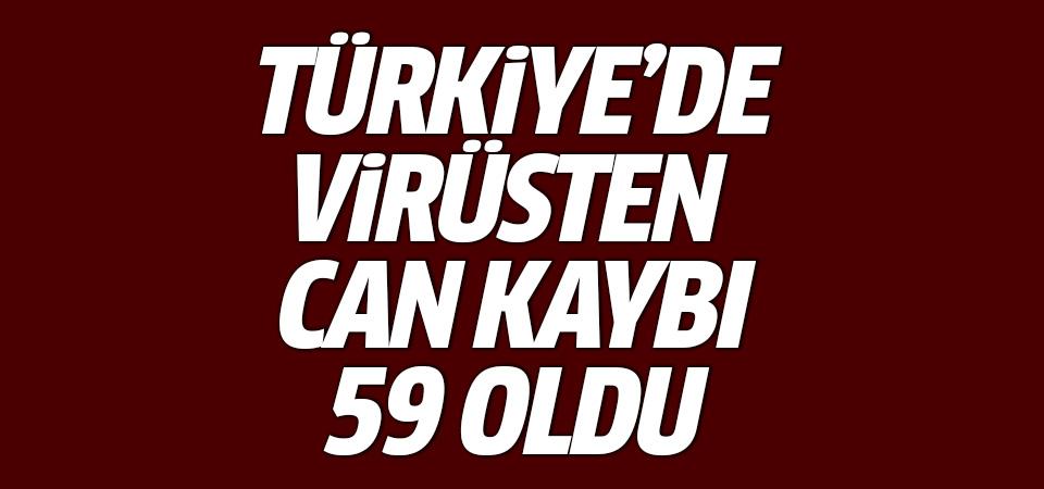 Türkiye'de corona virüsten can kaybı 59 oldu