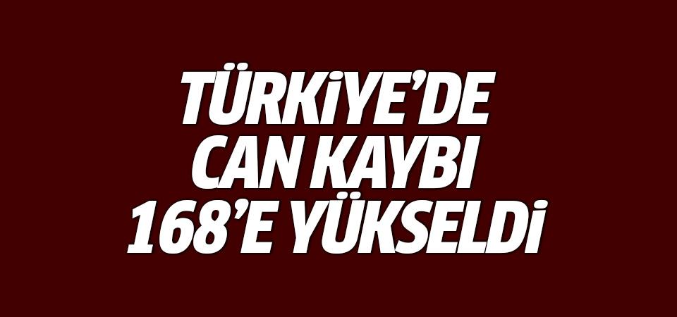 Türkiye'de corona virüste can kaybı 168'e yükseldi