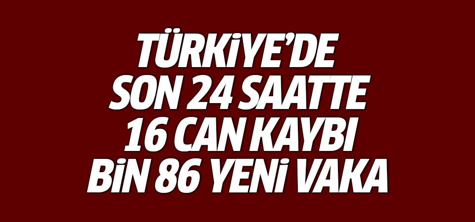 Türkiye'de corona virüsten son 24 saatte 16 can kaybı, bin 86 yeni vaka