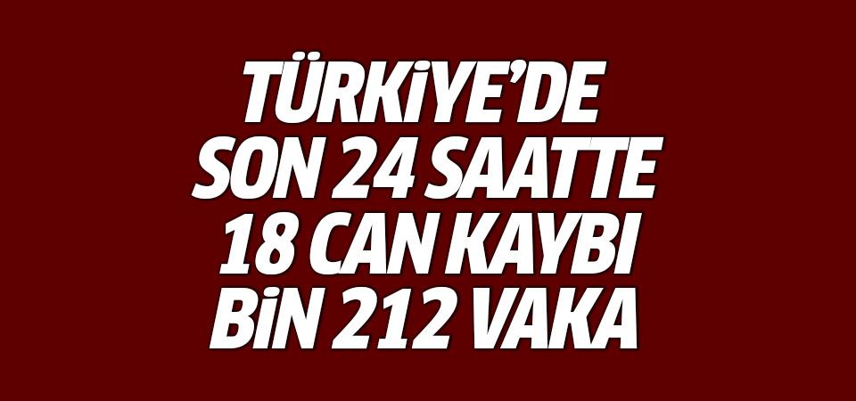 Türkiye'de corona virüsten son 24 saatte 18 can kaybı, bin 212 vaka