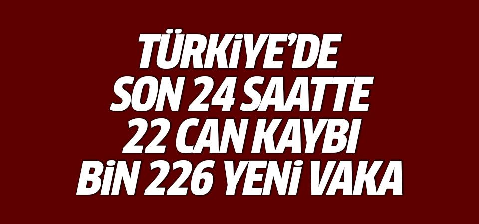 Türkiye'de corona virüsten son 24 saatte 22 can kaybı, bin 226 yeni vaka