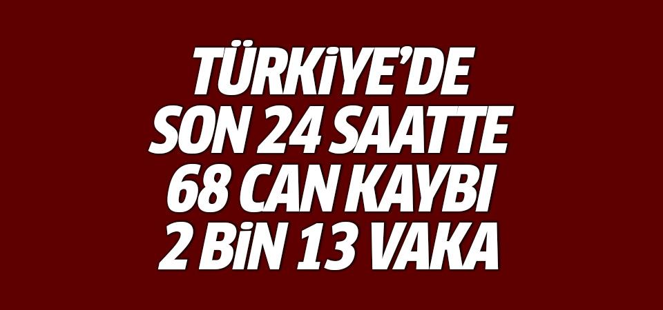 Türkiye'de corona virüsten son 24 saatte 68 can kaybı, 2 bin 13 vaka 21 Ekim 2020