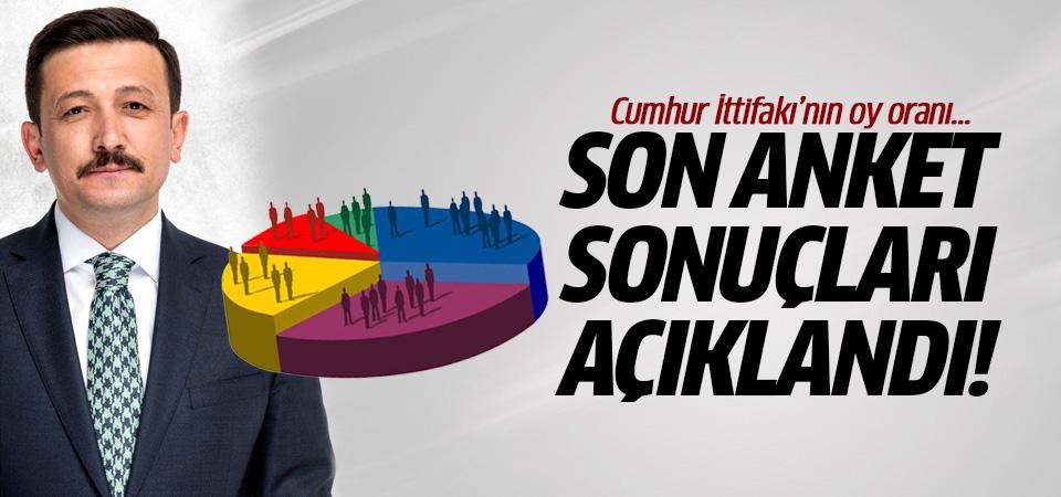 Son anket sonuçları açıklandı! İşte Cumhur İttifakı'nın oy oranı...